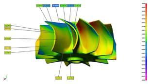 CAD Color Map